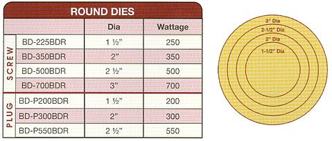 round  bronze branding dies size chart